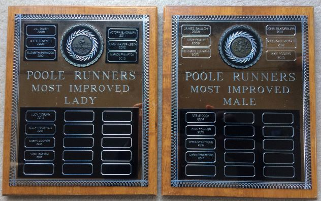 Poole Runners 'Most Improved Runner 2018 Awards'
